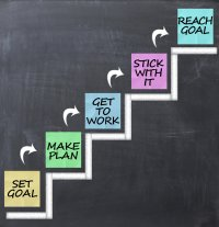 Stepping blocks up to your goal